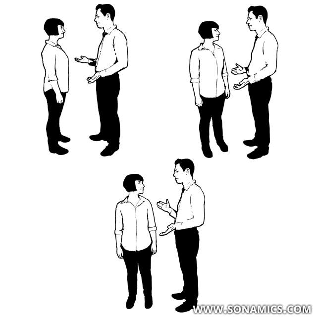 Körpersprache 57 Körperachse